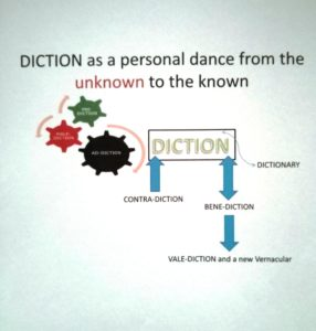 Diction as a personal dance